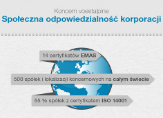 teaser-2015-infografic-corporate-responsibility-pl