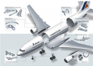 Bohler Parts in Airplanes