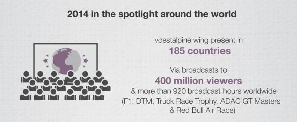 1year-voestalpine-wing-infographic-final-EN-03