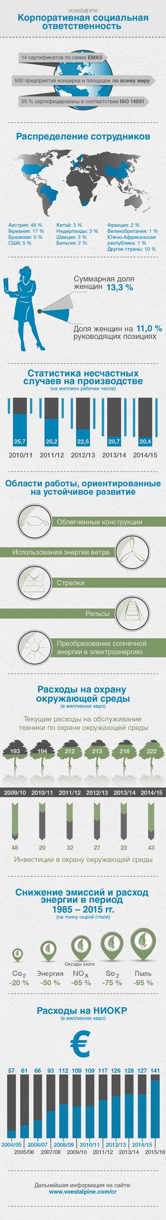 2015-infografik-cr-RU