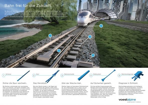 Infografik voestalpien Zug