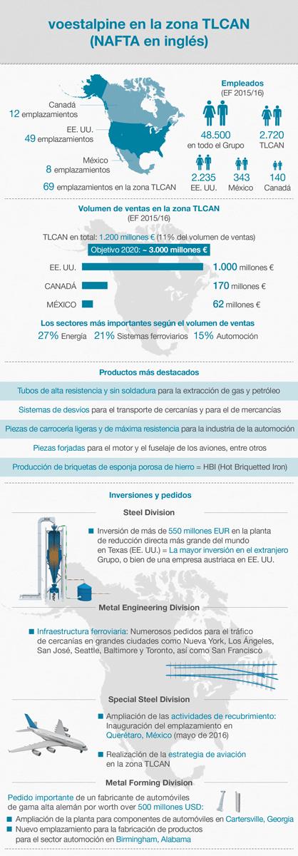 infografik-nafta-es