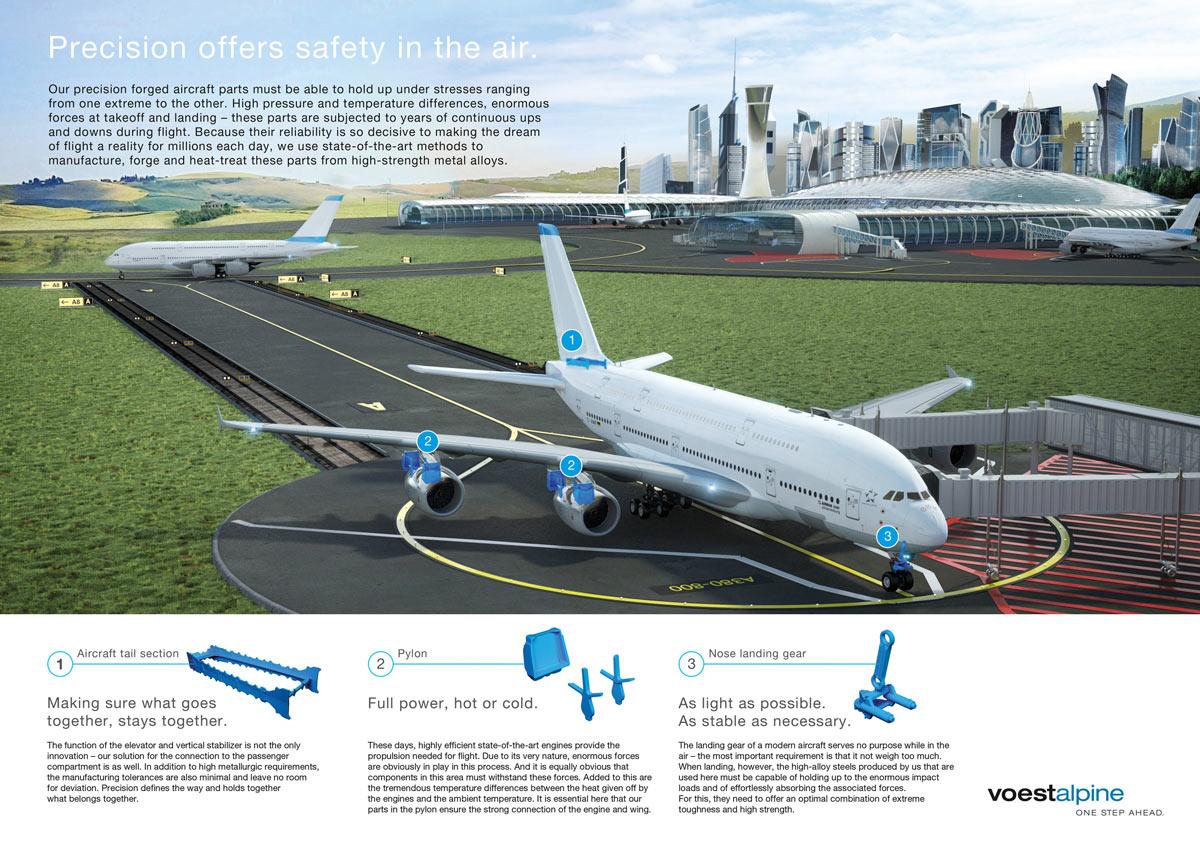 Aerospace Infographic