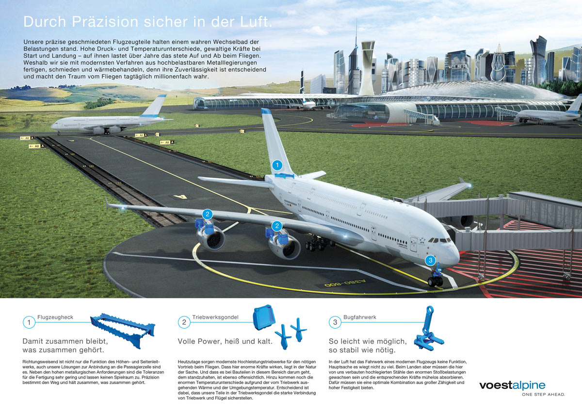 Luftfahrt Infografik