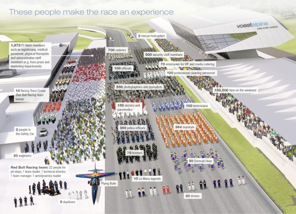 Infographic Formula 1 People