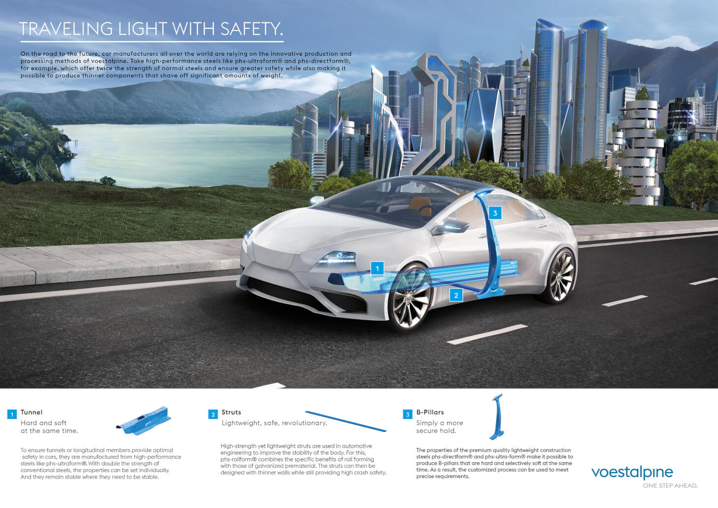 High-strength, lightweight solutions for passenger vehicles
