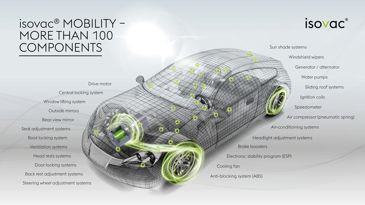 A myriad of electrical steel applications in electric vehicles