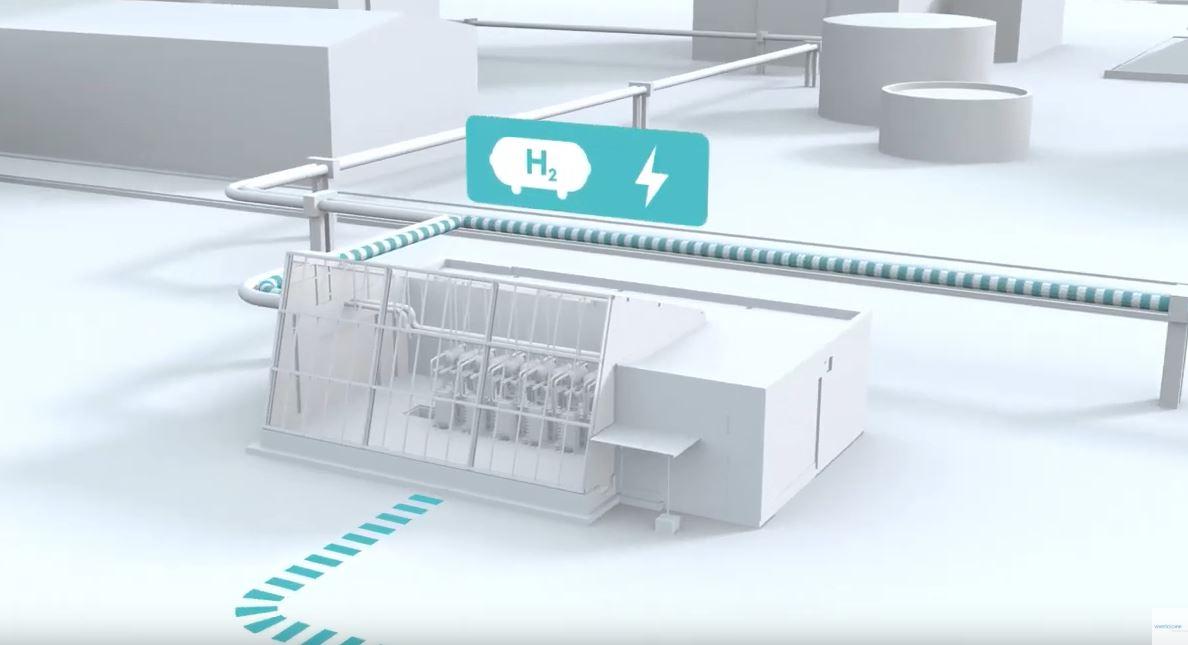 Wasserstoffeinsatz in der Industrie