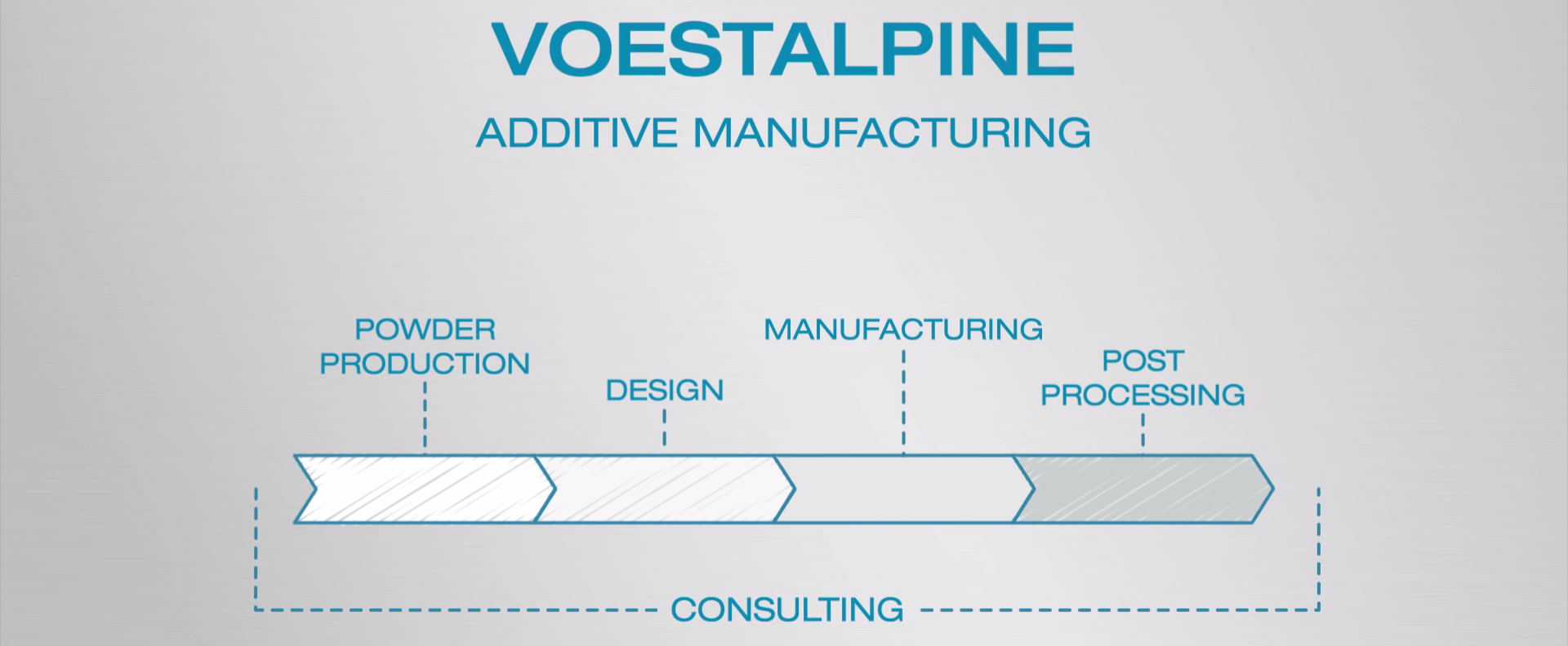 2017-05-08 13_34_33-Additive Manufacturing Center – voestalpine Edelstahl GmbH