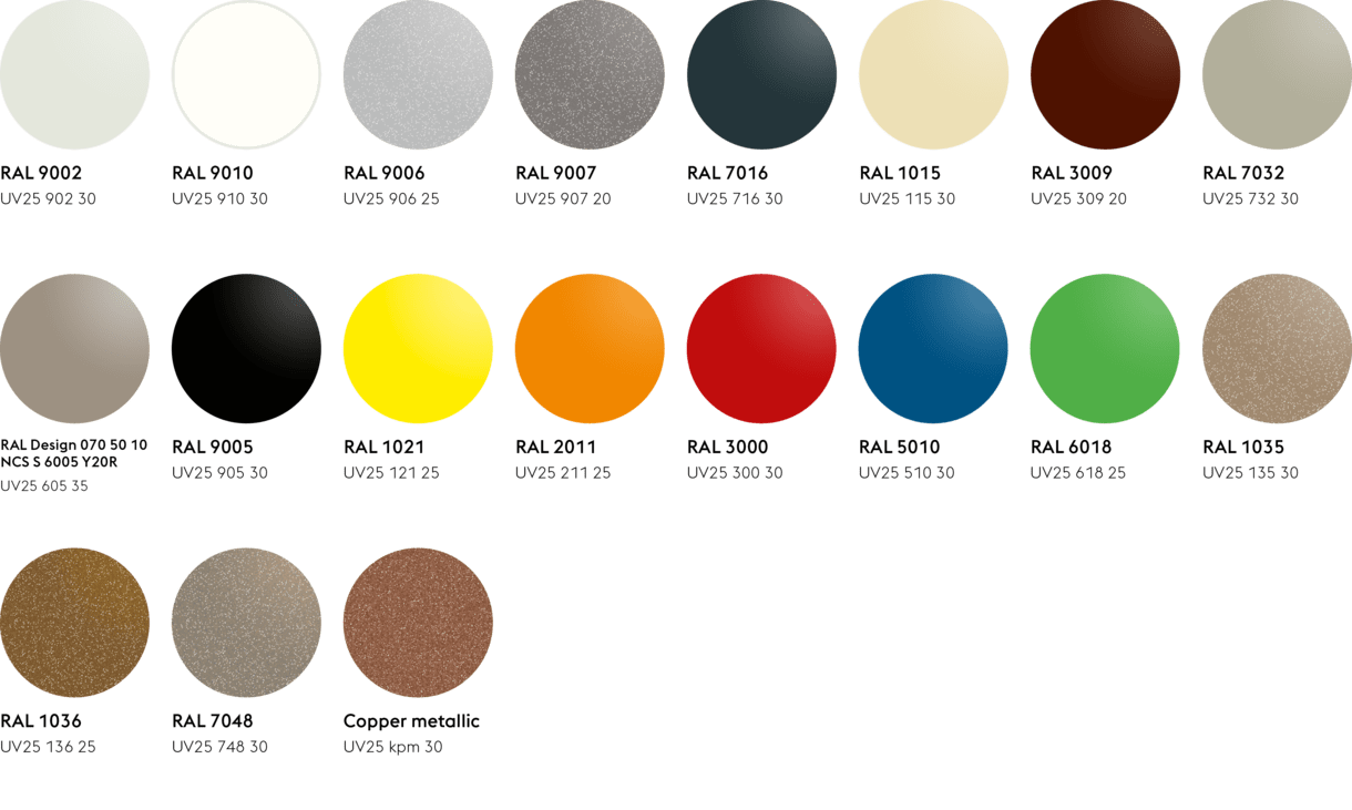 Ncs Farben In Ral.Colors