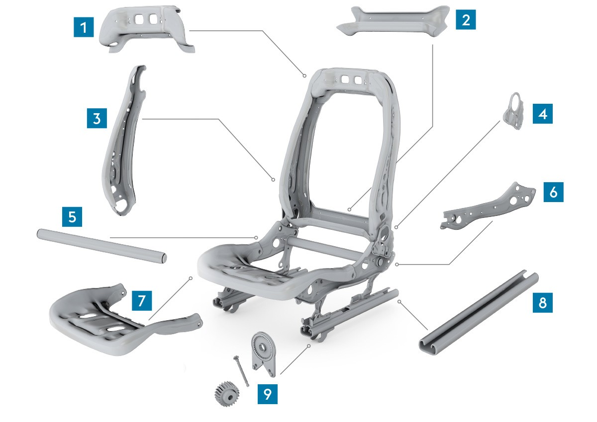 Overview of front seat structures made of voestalpine steel for lightweight automotive design