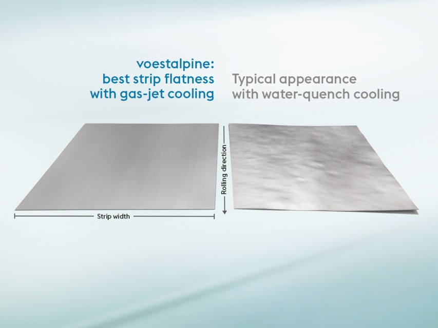 Best strip flatness for gas-jet cooling of martensitic steels